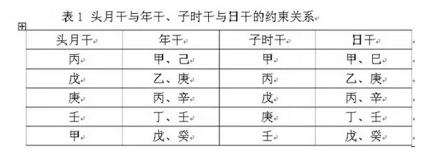 中国科学家已经破解了阴阳五行的科学之谜
